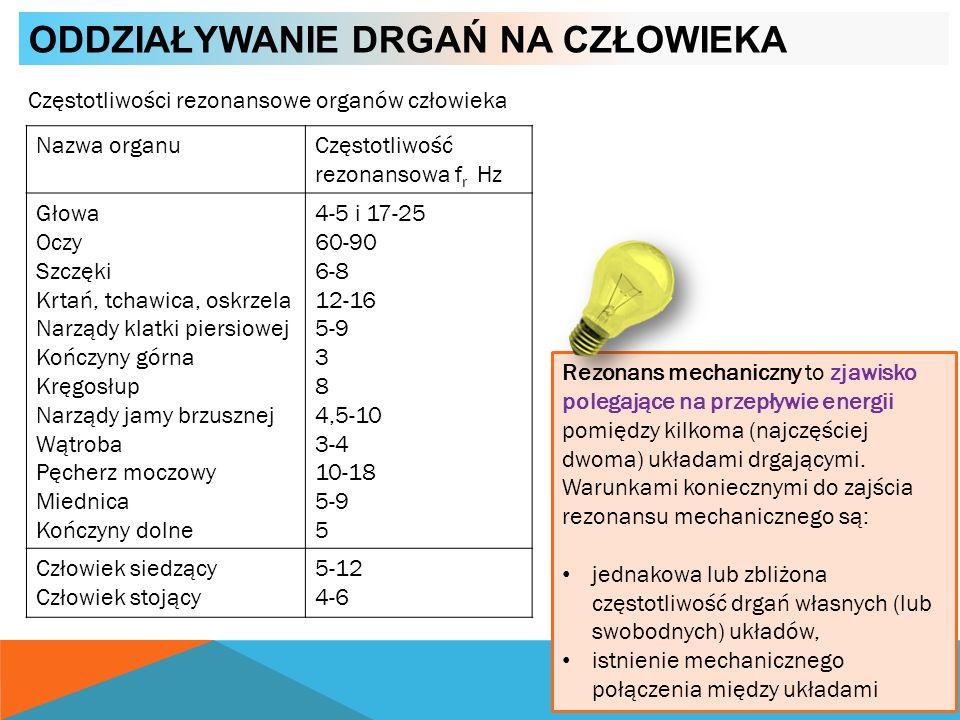 OGÓLNA CHARAKTERYSTYKA DRGAŃ W TRANSPORCIE Źródło (http://rop.sejm.gov.pl/1_0ld/opracowania/pdf/material2.pdf)