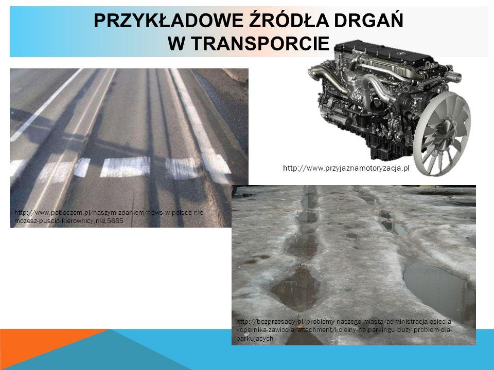 PRZYKŁADOWE ŹRÓDŁA DRGAŃ W TRANSPORCIE http://www.poboczem.pl/naszym-zdaniem/news-w-polsce-nie- mozesz-puscic-kierownicy,nId,5685 http://bezprzesady.p