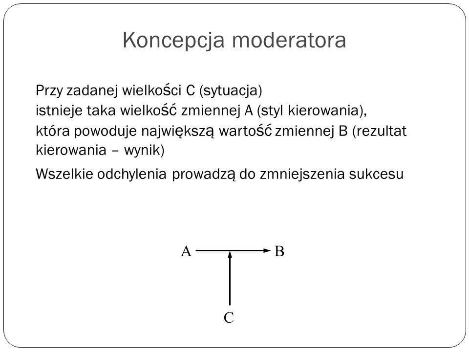 Koncepcja moderatora Przy zadanej wielko ś ci C (sytuacja) istnieje taka wielko ść zmiennej A (styl kierowania), która powoduje najwi ę ksz ą warto ść