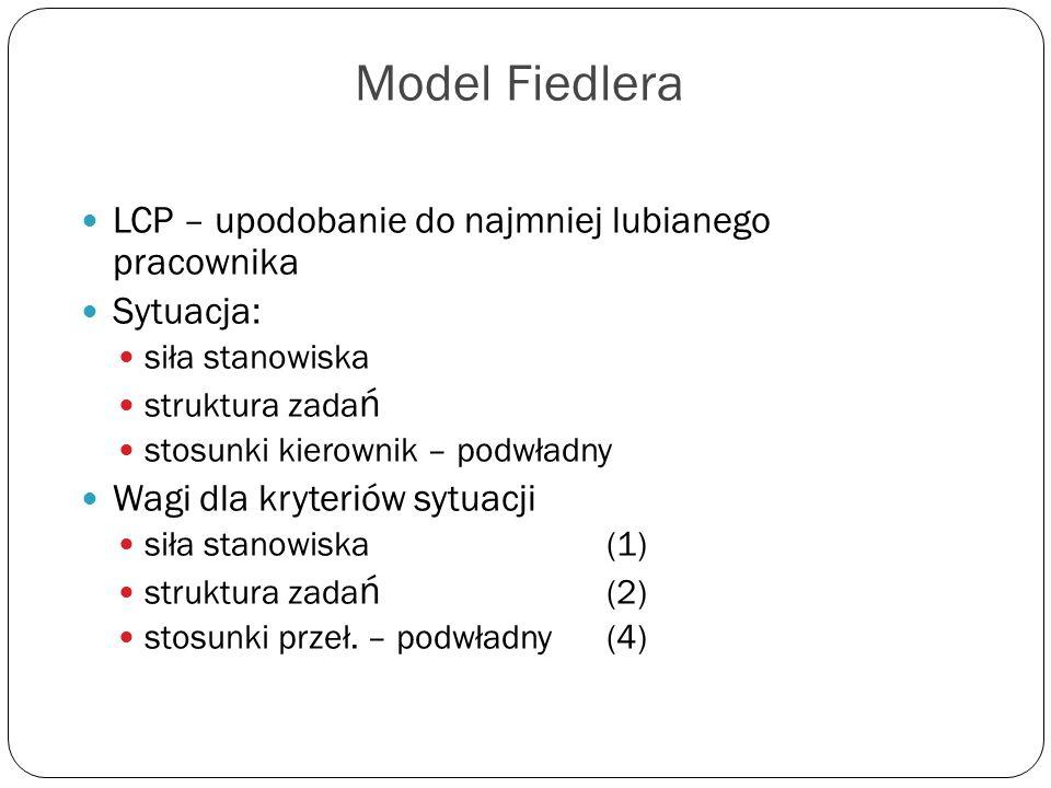 Model Fiedlera LCP – upodobanie do najmniej lubianego pracownika Sytuacja: siła stanowiska struktura zada ń stosunki kierownik – podwładny Wagi dla kr