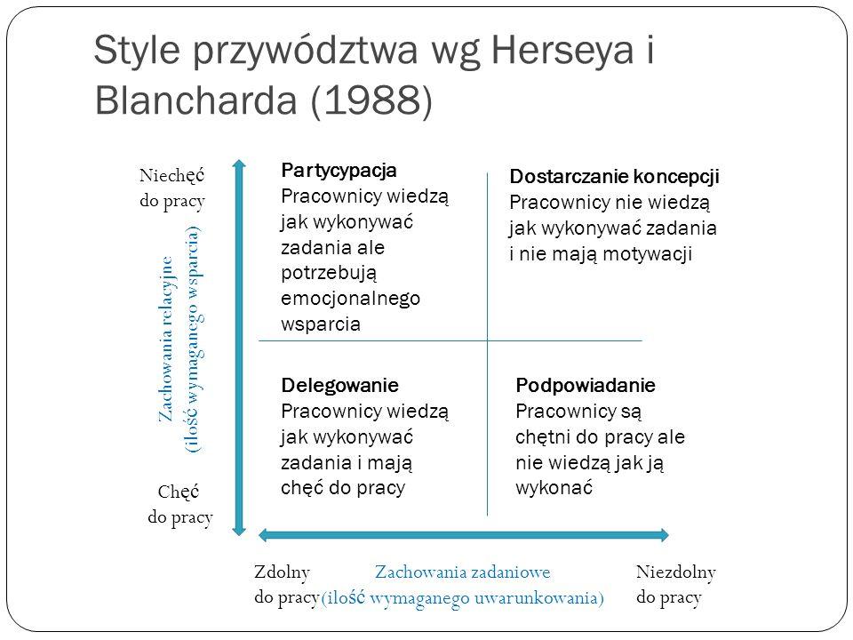 Style przywództwa wg Herseya i Blancharda (1988) Zachowania relacyjne (ilo ść wymaganego wsparcia) Zachowania zadaniowe (ilo ść wymaganego uwarunkowan