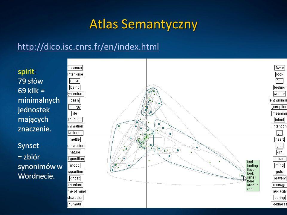 Atlas Semantyczny http://dico.isc.cnrs.fr/en/index.html spirit: 79 słów 69 klik = minimalnych jednostek mających znaczenie. Synset = zbiór synonimów w