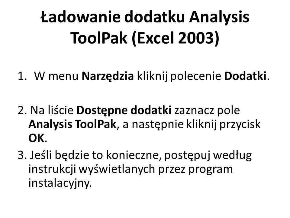 Ładowanie dodatku Analysis ToolPak (Excel 2003) 1.W menu Narzędzia kliknij polecenie Dodatki. 2. Na liście Dostępne dodatki zaznacz pole Analysis Tool