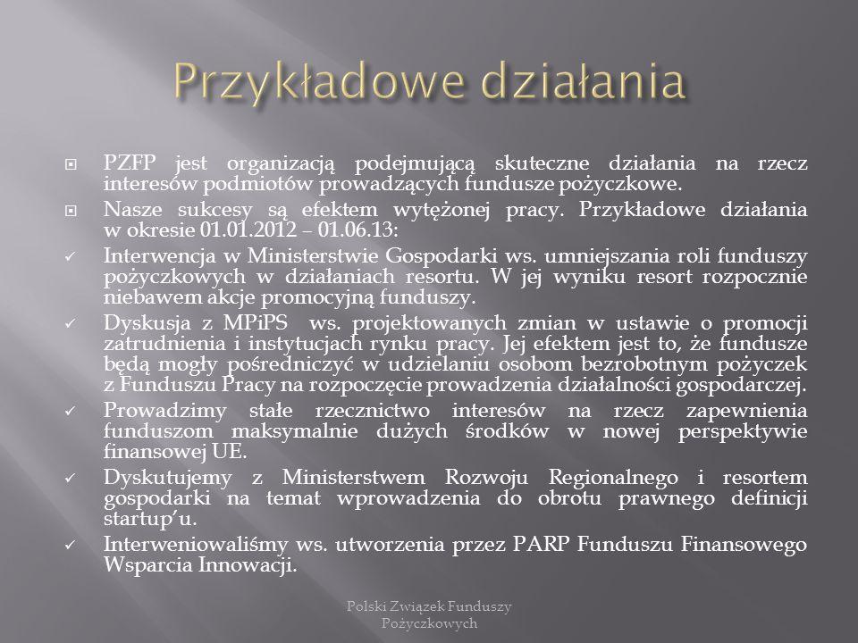 PZFP jest organizacją podejmującą skuteczne działania na rzecz interesów podmiotów prowadzących fundusze pożyczkowe. Nasze sukcesy są efektem wytężone