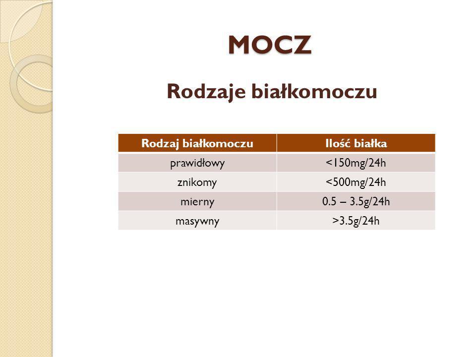 MOCZ Rodzaje białkomoczu Rodzaj białkomoczuIlość białka prawidłowy<150mg/24h znikomy<500mg/24h mierny0.5 – 3.5g/24h masywny>3.5g/24h