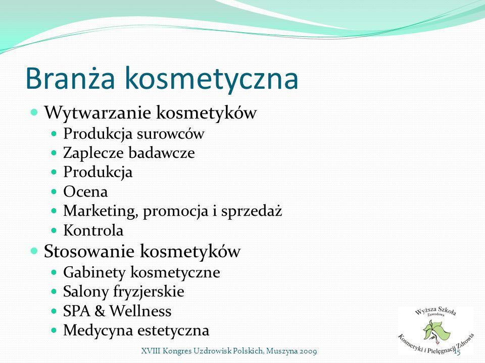 Branża kosmetyczna Wytwarzanie kosmetyków Produkcja surowców Zaplecze badawcze Produkcja Ocena Marketing, promocja i sprzedaż Kontrola Stosowanie kosm