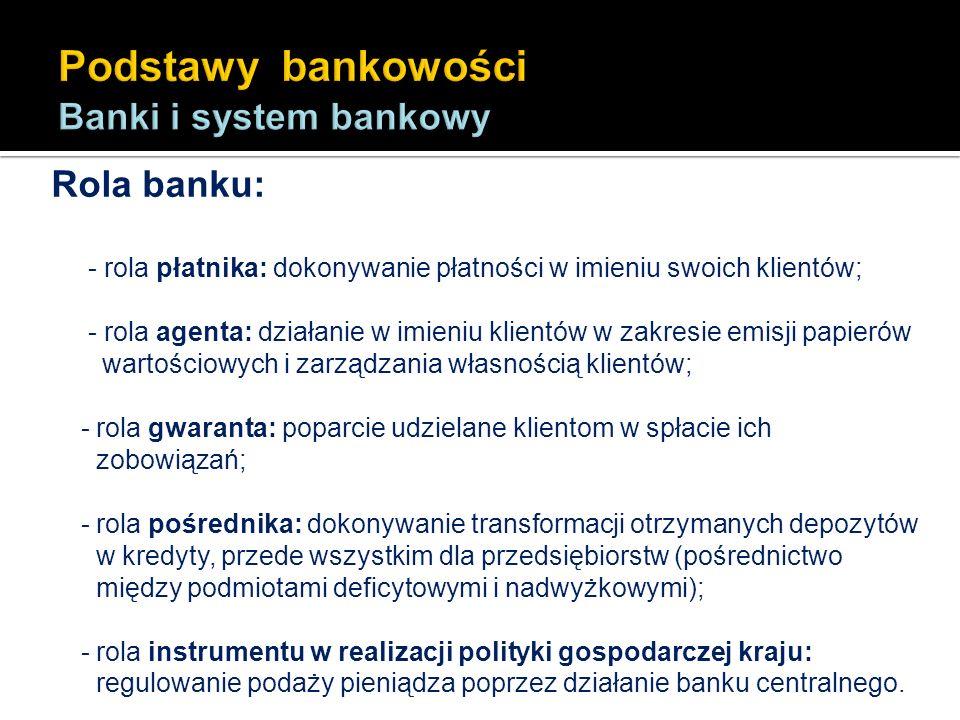 Rola banku: - rola płatnika: dokonywanie płatności w imieniu swoich klientów; - rola agenta: działanie w imieniu klientów w zakresie emisji papierów w