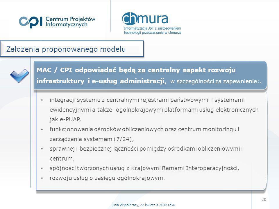 Infrastruktura i usługi rozwijane będą w oparciu o zasoby : zasoby znajdujące się już we władaniu MAC / CPI, pozyskane na drodze zamówień publicznych, centrów przetwarzania danych, które stworzyły jednostki administracji zarówno samorządowej jak i centralnej.