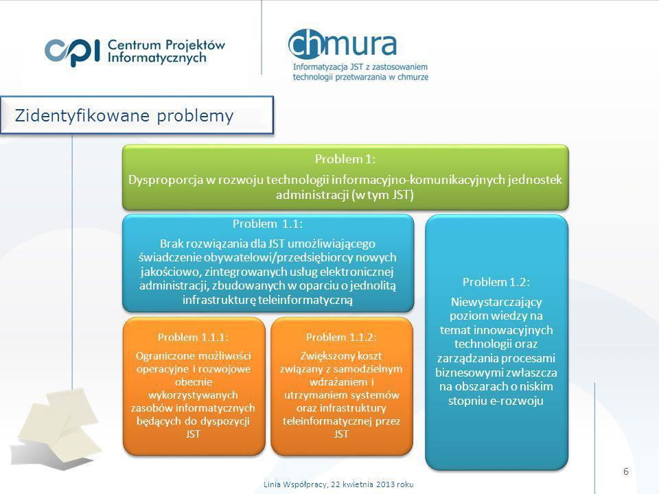 Problem 1: Dysproporcja w rozwoju technologii informacyjno-komunikacyjnych jednostek administracji (w tym JST) Problem 1.1: Brak rozwiązania dla JST u
