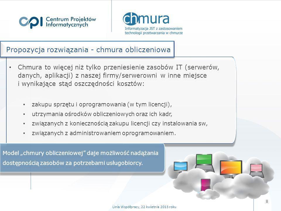 Linia Współpracy, 22 kwietnia 2013 roku Propozycja rozwiązania - chmura obliczeniowa budowa i rozbudowa infrastruktury IT (sprzęt i ośrodki przetwarzania) w firmie, w tym biurowej budowa systemów IT na rzecz organizacji oprogramowanie (licencje) Inwestycje koszty eksploatacji infrastruktury koszty osobowe działu IT koszty serwisu i rozbudowy systemów IT koszty dostępu do infrastruktury Bieżące organizacja Budowa i rozbudowa infrastruktury IT w tym dostępu do chmury Inwes t ycje Koszty dostępu do chmury Bieżące chmura Koszty eksploatacji infrastruktury w firmie Koszty rozwoju aplikacji w chmurze Bieżące organizacja ICT bez chmury ICT z wykorzystaniem chmury Ta część kosztów przechodzi na operatora 9