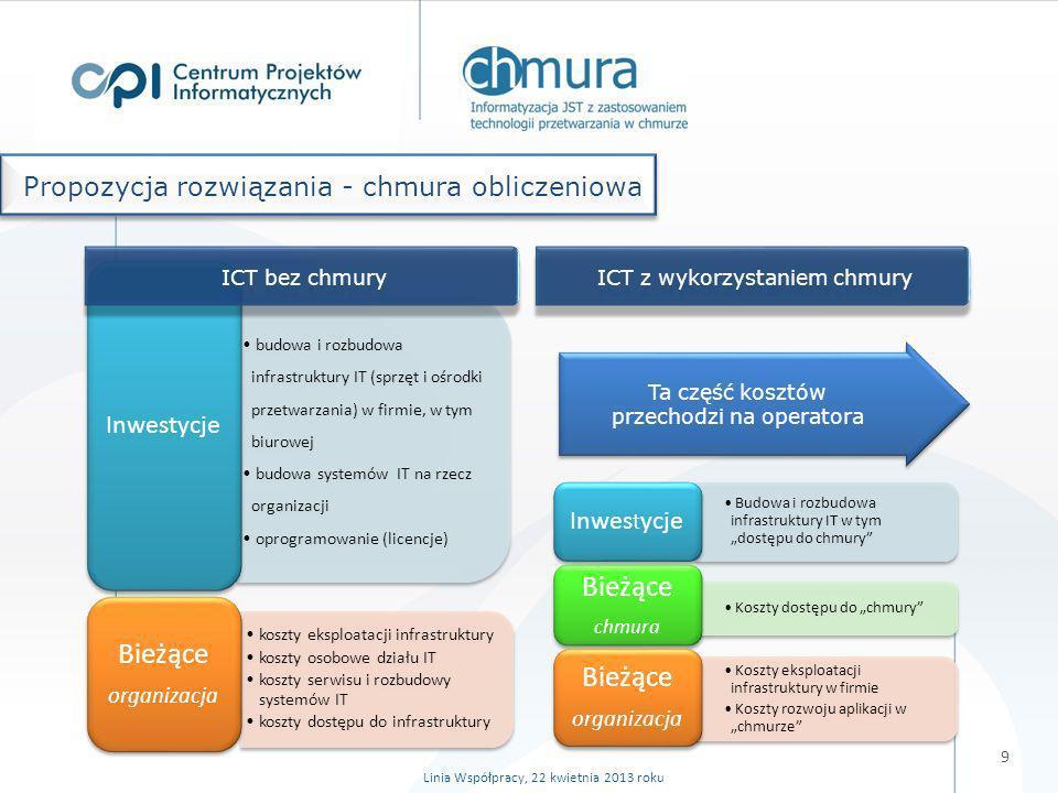 Linia Współpracy, 22 kwietnia 2013 roku Propozycja rozwiązania - chmura obliczeniowa budowa i rozbudowa infrastruktury IT (sprzęt i ośrodki przetwarza