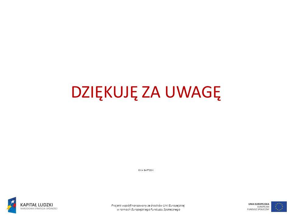 DZIĘKUJĘ ZA UWAGĘ EWA BARTOSIK Projekt współfinansowany ze środków Unii Europejskiej w ramach Europejskiego Funduszu Społecznego