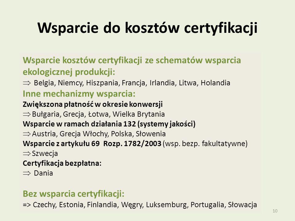 Wsparcie do kosztów certyfikacji Wsparcie kosztów certyfikacji ze schematów wsparcia ekologicznej produkcji: Belgia, Niemcy, Hiszpania, Francja, Irlan