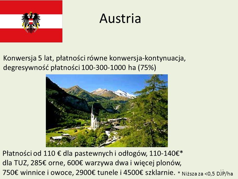 Austria Płatności od 110 dla pastewnych i odłogów, 110-140* dla TUZ, 285 orne, 600 warzywa dwa i więcej plonów, 750 winnice i owoce, 2900 tunele i 450