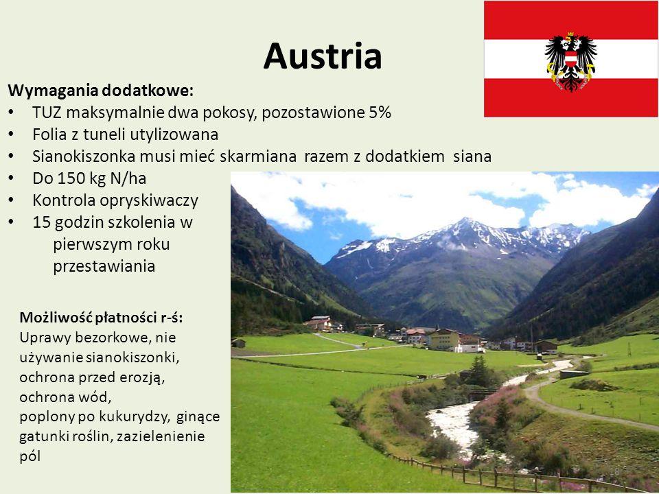 Austria Wymagania dodatkowe: TUZ maksymalnie dwa pokosy, pozostawione 5% Folia z tuneli utylizowana Sianokiszonka musi mieć skarmiana razem z dodatkie