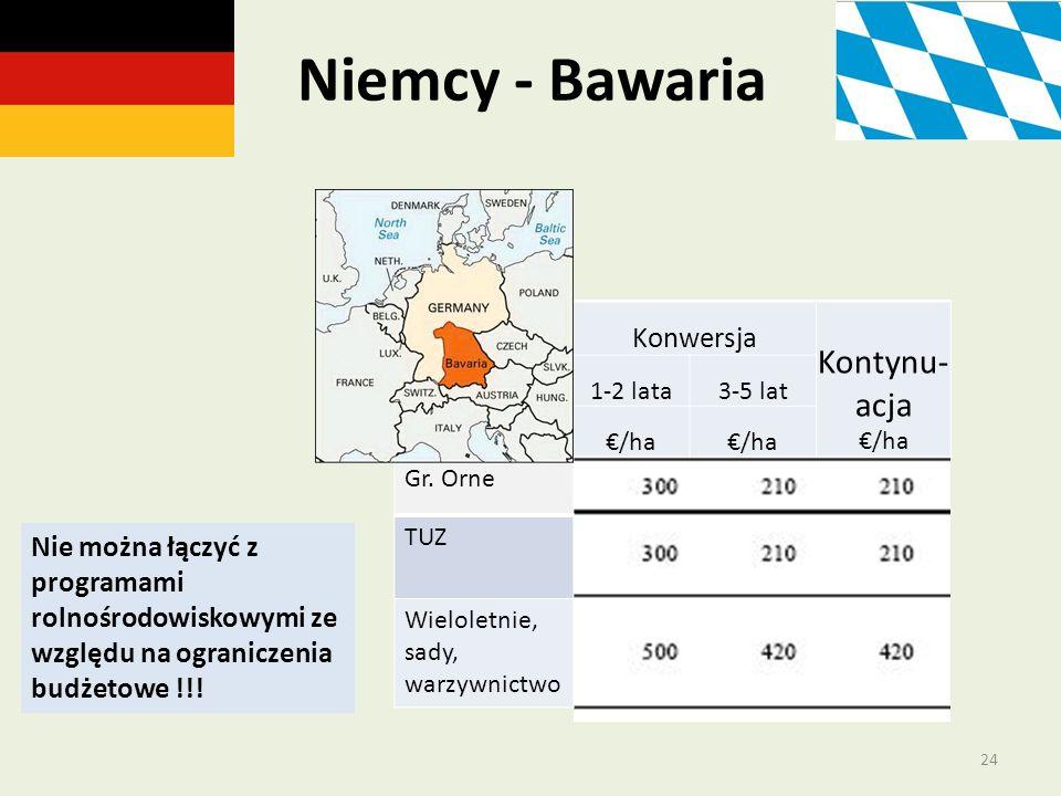 Niemcy - Bawaria Gr. Orne TUZ Wieloletnie, sady, warzywnictwo Konwersja Kontynu- acja /ha 1-2 lata3-5 lat /ha Nie można łączyć z programami rolnośrodo