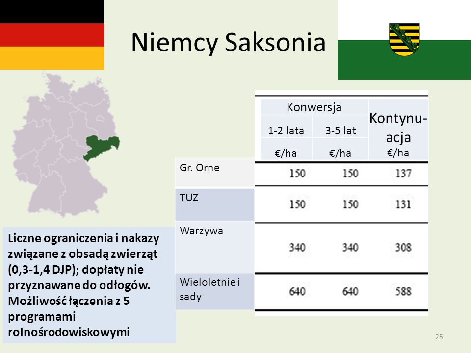 Niemcy Saksonia Liczne ograniczenia i nakazy związane z obsadą zwierząt (0,3-1,4 DJP); dopłaty nie przyznawane do odłogów. Możliwość łączenia z 5 prog