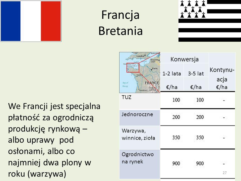 Francja Bretania Konwersja Kontynu- acja /ha 1-2 lata3-5 lat /ha TUZ Jednoroczne Warzywa, winnice, zioła Ogrodnictwo na rynek We Francji jest specjaln