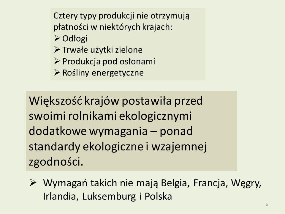 Wymagań takich nie mają Belgia, Francja, Węgry, Irlandia, Luksemburg i Polska Większość krajów postawiła przed swoimi rolnikami ekologicznymi dodatkow