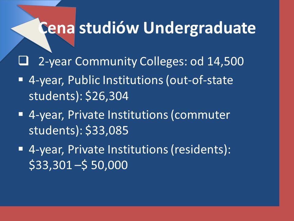 Jak aplikować – Undergraduate student Wypełnij formularz o pomoc finansową uczelni (CSS) przed upływem terminu Dowiedz się o wszystkich dostępnych formach pomocy (scholarship, grant, award, i loan) Postaraj się o pracę w kampusie (do20 godz) Postaraj się o pożyczkę bankową