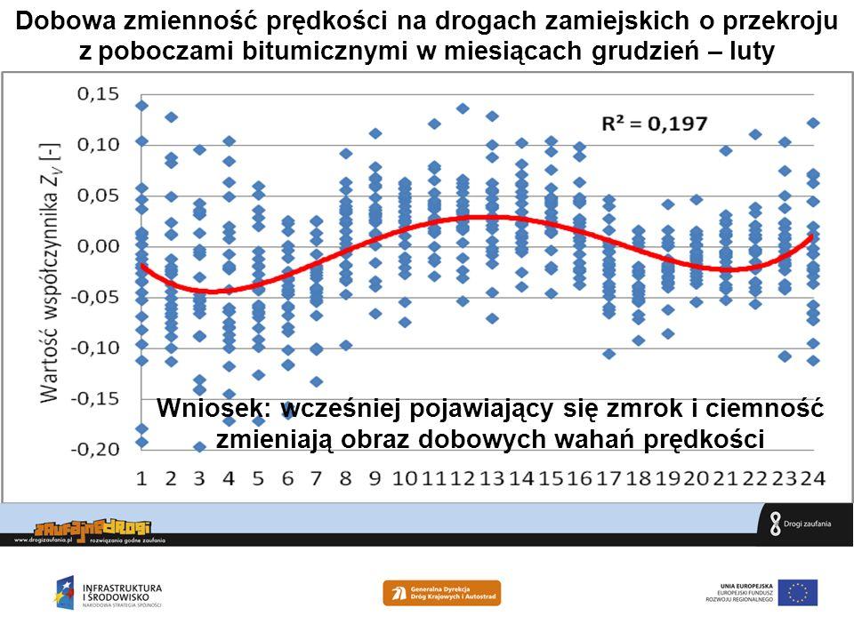 Dobowa zmienność prędkości na przejściach przez miejscowości o przekroju z chodnikami w miesiącach kwiecień-wrzesień