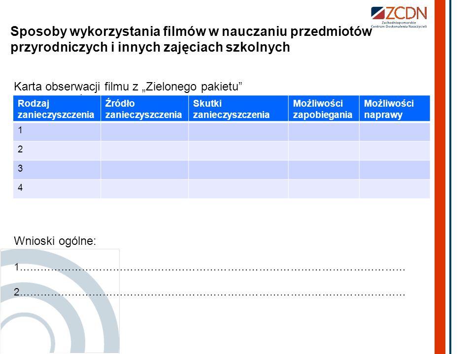 Źródła filmów przyrodniczych i ekologicznych Internet: www.przyrodnicze.plwww.przyrodnicze.pl (sklep on-line) www.sklep.bedon.lasy.gov.plwww.sklep.bedon.lasy.gov.pl (sklep ORWLP w Bedoniu) www.eko-media.plwww.eko-media.pl (bezpłatne filmy przyrodnicze i ekologiczne) www.tv-polska.euwww.tv-polska.eu (bezpłatne filmy przyrodnicze, regionalne) www.filmy.ekologia.plwww.filmy.ekologia.pl (filmy ekologiczne on-line) www.national-geographic.pl www.bbcpolska.com www.przyrodnik.tv www.radioszczecin.plwww.radioszczecin.pl (Eko Studio) Kanały filmowe: National Geographic Discoveries Animal Planet Planete BBC w Jedynce BBC Knowledge