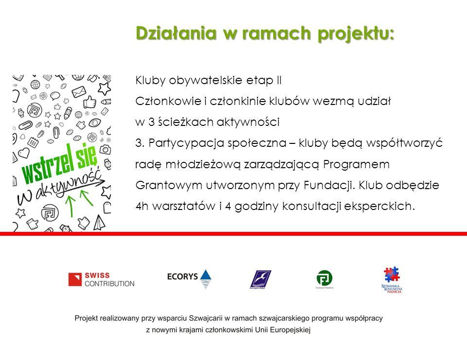 Działania w ramach projektu: Klub debatancki: Celem jest wzmocnienie umiejętności autoprezentacji i komunikacji.