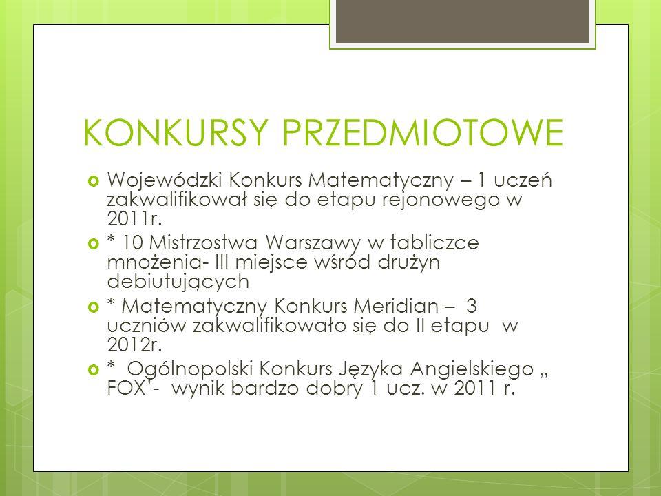KONKURSY PRZEDMIOTOWE Wojewódzki Konkurs Matematyczny – 1 uczeń zakwalifikował się do etapu rejonowego w 2011r. * 10 Mistrzostwa Warszawy w tabliczce