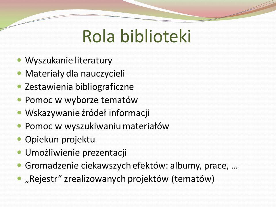 Wyszukanie literatury Materiały dla nauczycieli Zestawienia bibliograficzne Pomoc w wyborze tematów Wskazywanie źródeł informacji Pomoc w wyszukiwaniu