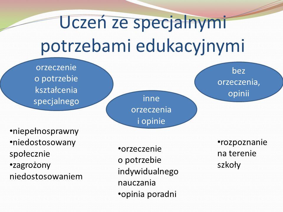 Uczeń ze specjalnymi potrzebami edukacyjnymi bez orzeczenia, opinii inne orzeczenia i opinie orzeczenie o potrzebie kształcenia specjalnego niepełnosp