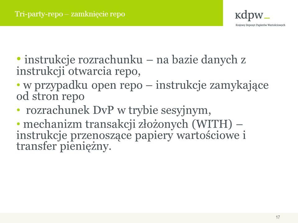 instrukcje rozrachunku – na bazie danych z instrukcji otwarcia repo, w przypadku open repo – instrukcje zamykające od stron repo rozrachunek DvP w trybie sesyjnym, mechanizm transakcji złożonych (WITH) – instrukcje przenoszące papiery wartościowe i transfer pieniężny.