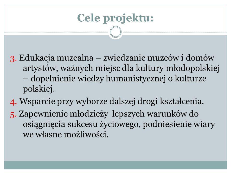 Cele projektu: 3. Edukacja muzealna – zwiedzanie muzeów i domów artystów, ważnych miejsc dla kultury młodopolskiej – dopełnienie wiedzy humanistycznej