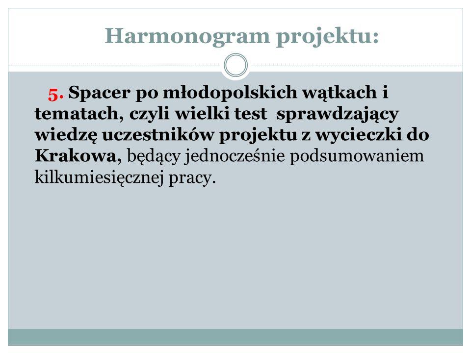 Harmonogram projektu: 5. Spacer po młodopolskich wątkach i tematach, czyli wielki test sprawdzający wiedzę uczestników projektu z wycieczki do Krakowa
