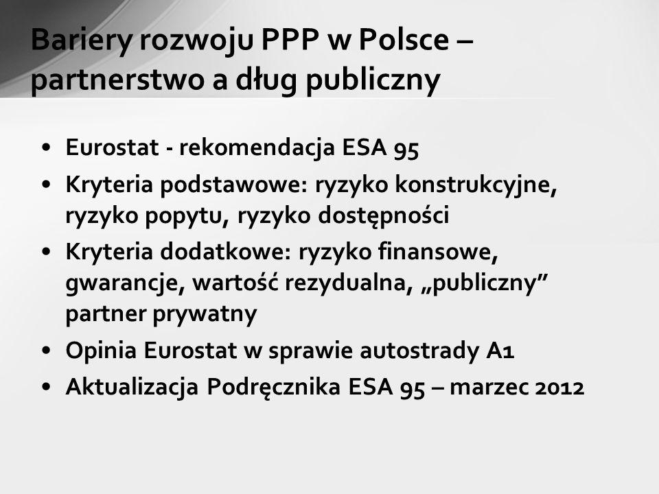 Bariery rozwoju PPP w Polsce – partnerstwo a dług publiczny Eurostat - rekomendacja ESA 95 Kryteria podstawowe: ryzyko konstrukcyjne, ryzyko popytu, r