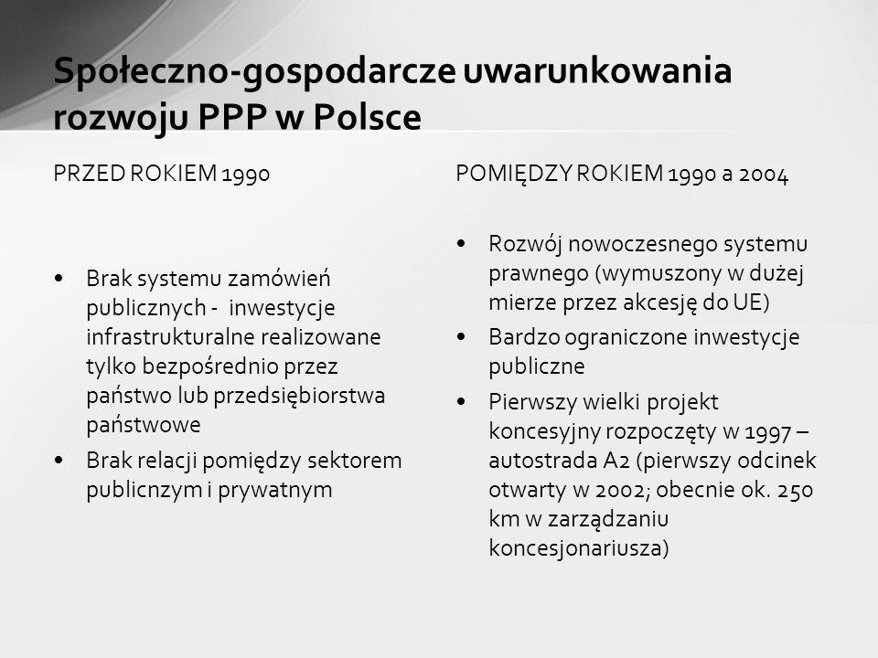 Społeczno-gospodarcze uwarunkowania rozwoju PPP w Polsce PRZED ROKIEM 1990 Brak systemu zamówień publicznych - inwestycje infrastrukturalne realizowan