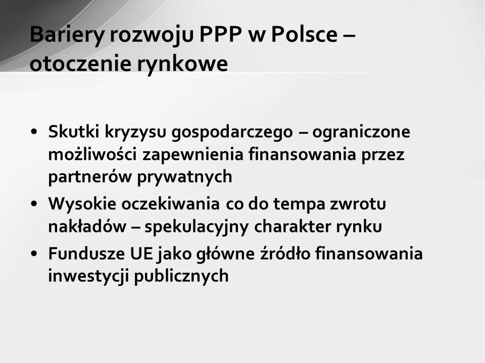 Bariery rozwoju PPP w Polsce – selekcja projektów Zdecydowana przewaga przedsięwzięć inicjowanych przez gminy Dominacja małych i bardzo małych przedsięwzięć Dominacja sektora rekreacji i turystyki – przedsięwzięcia komercyjne Wysoki (ok.
