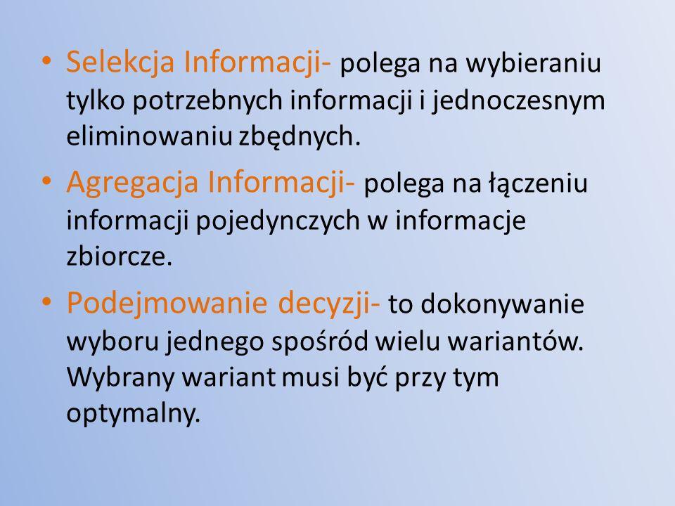 Selekcja Informacji- polega na wybieraniu tylko potrzebnych informacji i jednoczesnym eliminowaniu zbędnych.