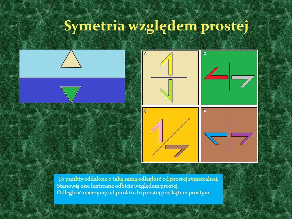 To punkty oddalone o taką samą odległość od prostej symetralnej. Stanowią one lustrzane odbicie względem prostej. Odległość mierzymy od punktu do pros