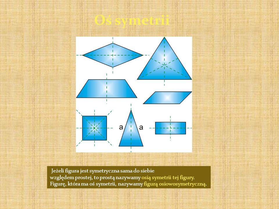 Jeżeli figura jest symetryczna sama do siebie względem prostej, to prostą nazywamy osią symetrii tej figury.