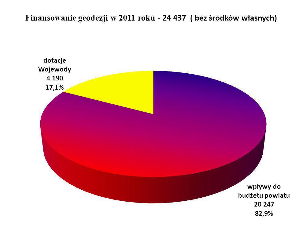 Dotacje Wojewody w latach i 2010r. – 2011r.