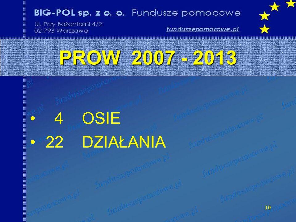 10 PROW 2007 - 2013 4 OSIE 22 DZIAŁANIA