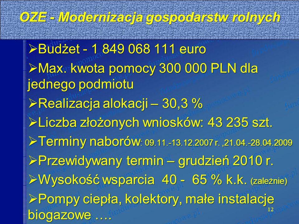 OZE - Modernizacja gospodarstw rolnych Budżet - 1 849 068 111 euro Max.