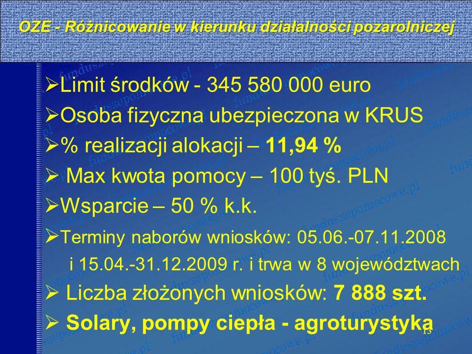 OZE - Różnicowanie w kierunku działalności pozarolniczej Limit środków - 345 580 000 euro Osoba fizyczna ubezpieczona w KRUS % realizacji alokacji – 11,94 % Max kwota pomocy – 100 tyś.