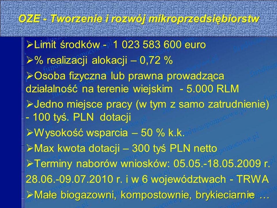 OZE - Tworzenie i rozwój mikroprzedsiębiorstw Limit środków - 1 023 583 600 euro % realizacji alokacji – 0,72 % Osoba fizyczna lub prawna prowadząca działalność na terenie wiejskim - 5.000 RLM Jedno miejsce pracy (w tym z samo zatrudnienie) - 100 tyś.