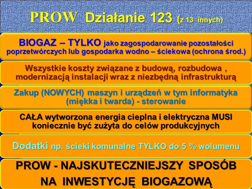 32 PROW Działanie 123 ( z 13 innych) BIOGAZ – TYLKO jako zagospodarowanie pozostałości poprzetwórczych lub gospodarka wodno – ściekowa (ochrona środ.) Wszystkie koszty związane z budową, rozbudowa, modernizacją instalacji wraz z niezbędną infrastrukturą Zakup (NOWYCH) maszyn i urządzeń w tym informatyka (miękka i twarda) - sterowanie CAŁA wytworzona energia cieplna i elektryczna MUSI koniecznie być zużyta do celów produkcyjnych Dodatki np.