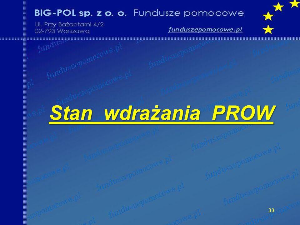 33 Stan wdrażania PROW
