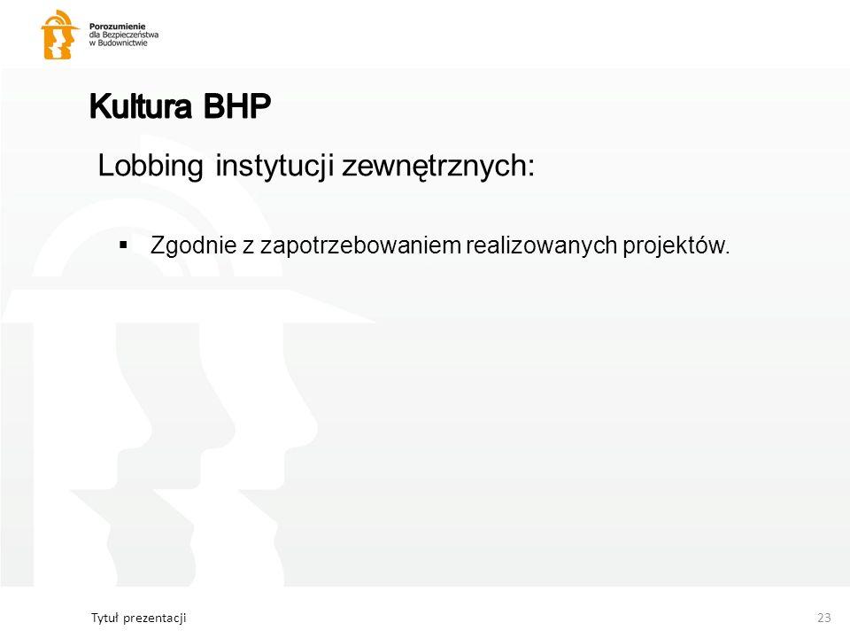 Tytuł prezentacji23 Lobbing instytucji zewnętrznych: Zgodnie z zapotrzebowaniem realizowanych projektów.