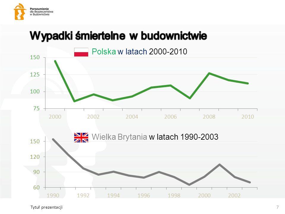 Tytuł prezentacji7 Polska w latach 2000-2010 Wielka Brytania w latach 1990-2003