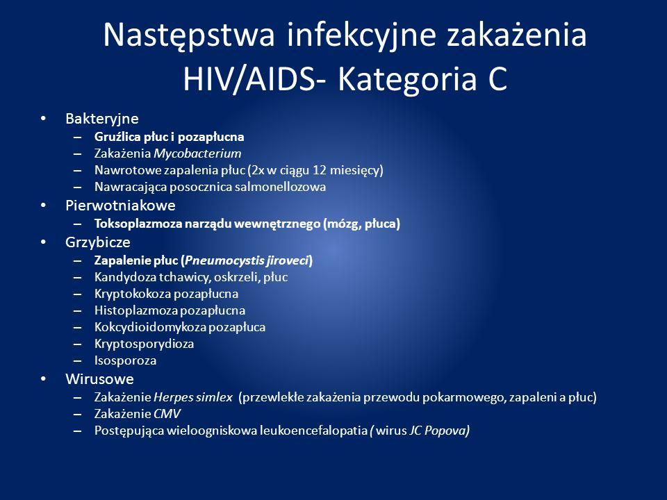 Następstwa infekcyjne zakażenia HIV/AIDS- Kategoria C Bakteryjne – Gruźlica płuc i pozapłucna – Zakażenia Mycobacterium – Nawrotowe zapalenia płuc (2x