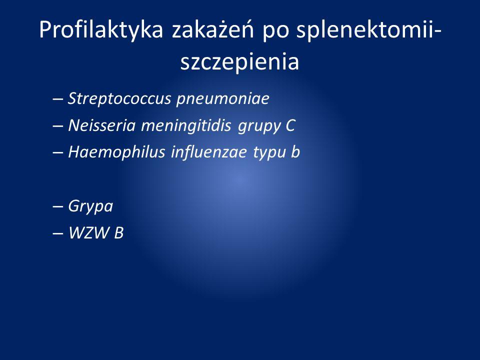 Profilaktyka zakażeń po splenektomii- szczepienia – Streptococcus pneumoniae – Neisseria meningitidis grupy C – Haemophilus influenzae typu b – Grypa